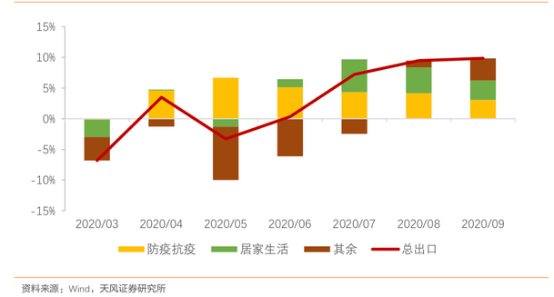 君子道上市孵化器:哪些行业的全球供应链占比率在疫情后永久性提升?企业转型升级刻不容缓……