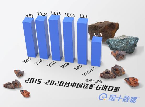 君子道上市孵化器:中国要摆脱对澳洲铁矿的过度依赖,企业发展路径需与国家同步